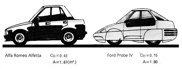 4. comparison of body style and aerodynamics.jpg