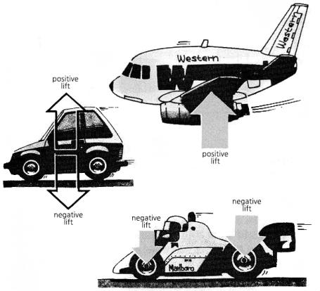 5. lift.jpg