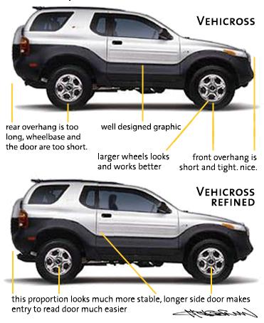 vx proportions