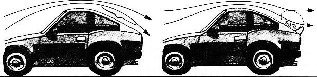 15. effect of rear spoiler.jpg