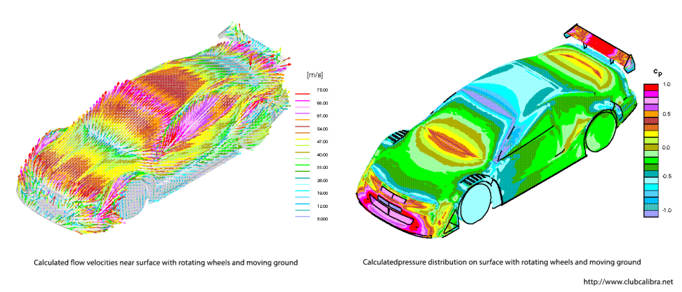 Opel Calibra air velocity and pressure.png